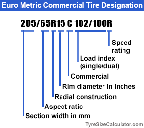 light truck tire designations examples