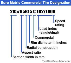 Tire Load Range Chart