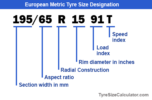 European Metric Tyre Size Designation