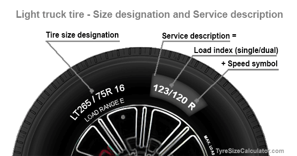 Light truck tire - Tire speed rating and Load index