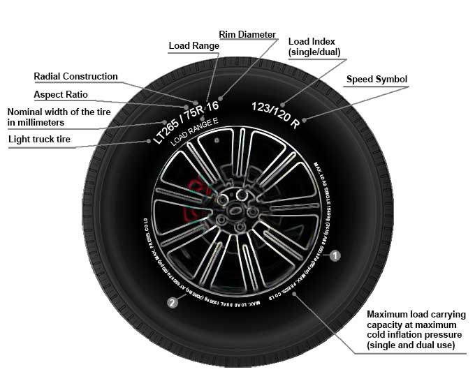 light truck tire size designation and service description
