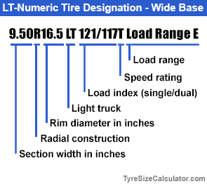 light truck numeric tire designation for wide base sized tires