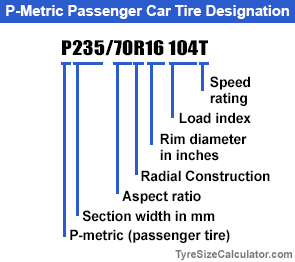 Tire Size Conversion Chart - 2019-2020 New Upcoming Cars by