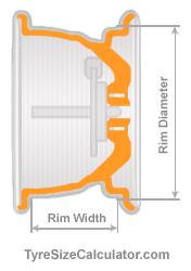 Rim Width Tire Size Chart
