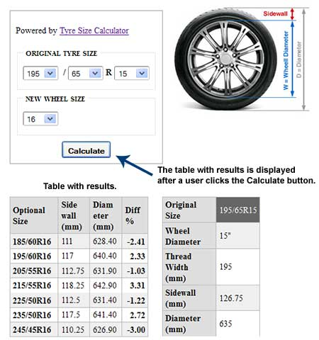 Tire Dimension Chart >> Tyre Size Calculator for Plus Sizing FREE