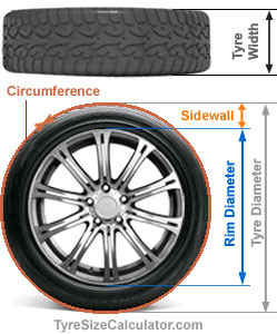 Tire Size Calculator Tire Dimensions Diameter Circumference
