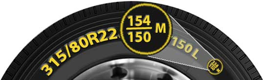 Truck tire size designation additional load speed index