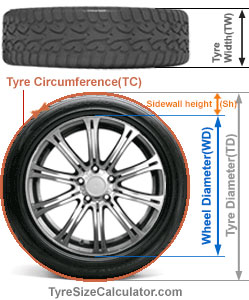 tyre size calculatortire  sizing calculator tyre dimensions   sizing