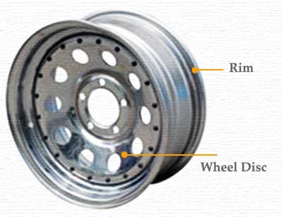 Wheel Tire Chart >> Wheel/Rim Parts - What is the difference between a wheel and a rim